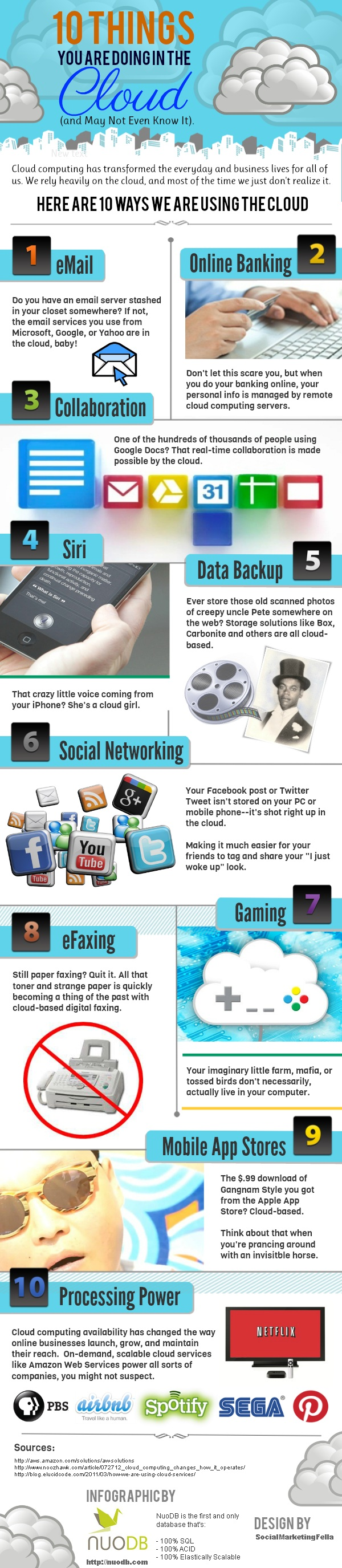 10 common uses of cloud comuting