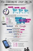 how-consumers-shop-online - Copy