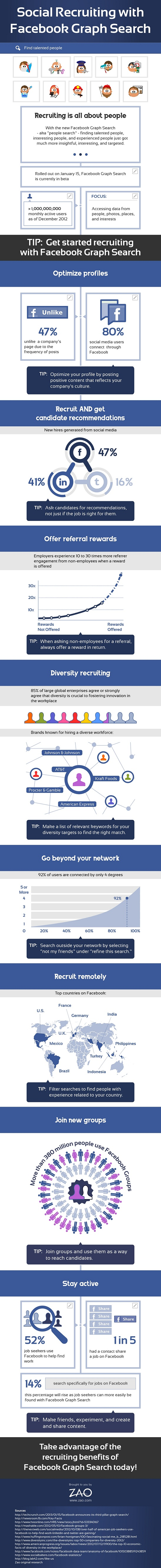 social recruting with facebook infographic