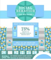 social media big game featured image