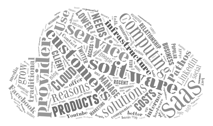 SaaS-wordcloud_BW