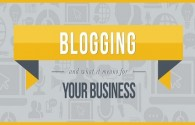 blog your business - title image