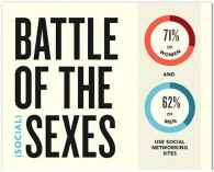 battle-of-the-sexes-social-media - Copy