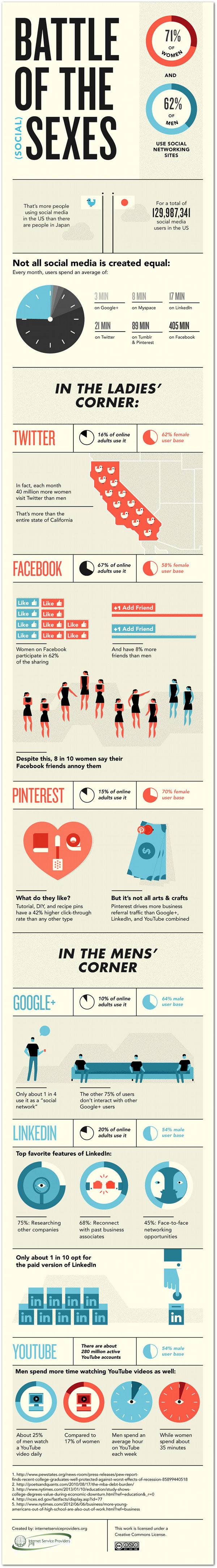 battle-of-the-sexes-social-media