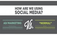 how are we using social media - Copy