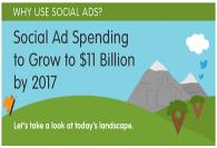 the-social-advertising-landscape-FI