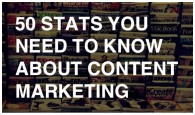 50 stats about content marketing