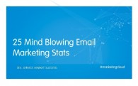 mind blowing email marketing stats