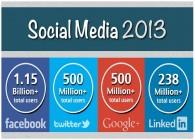 social-media-2013 - Copy