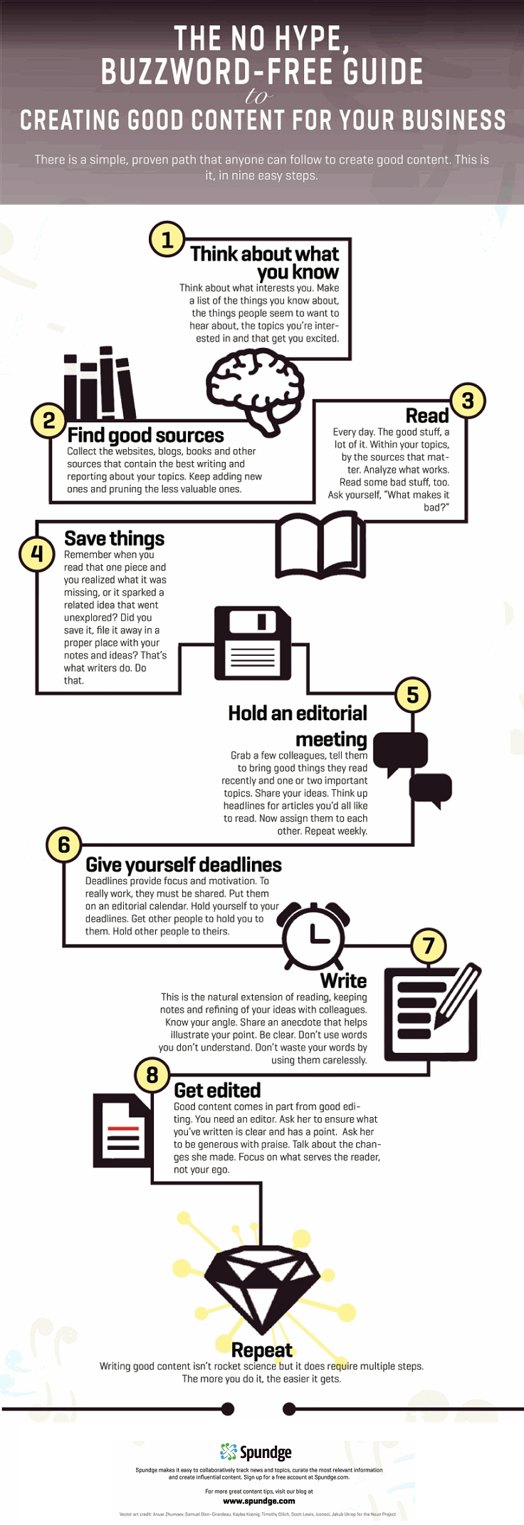 9-steps-to-creating-good-content-infographic