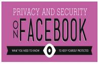 FB_privacy