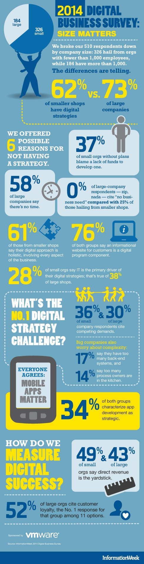 Digital_Business_Survey2014